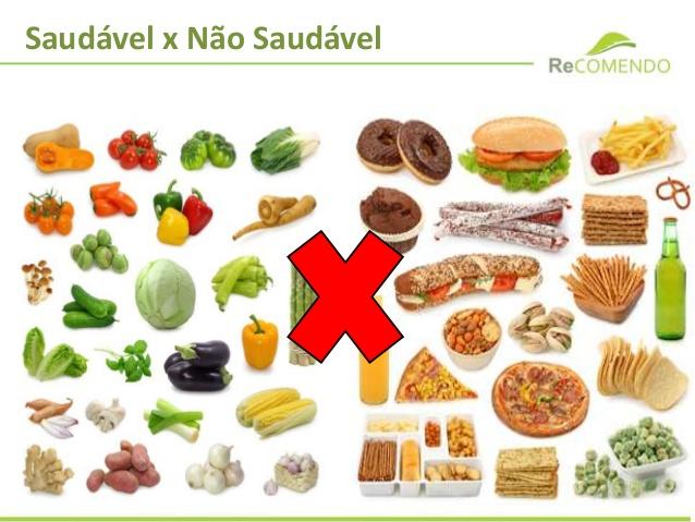 """imagem: Karla Ananias Nutricionista, artigo; """"O que se esconde nos alimentos"""""""